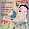 Dropholes!: Dropholes Infographic