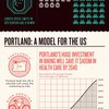 Daily Infographic How Bikes Can Save Us | Bike Lane Living