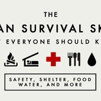 The Urban Survival Skills Everyone Should Know