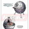 Feed the federation - Rejected Star Wars Promotional Merchandise Concept