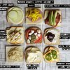 Grilled cheese sandwich cheat sheet