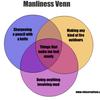 Manliness Venn diagram