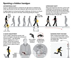 "Guide to Spotting a Concealed Weapon: ""How to"" Chart on Concealed Weapons"