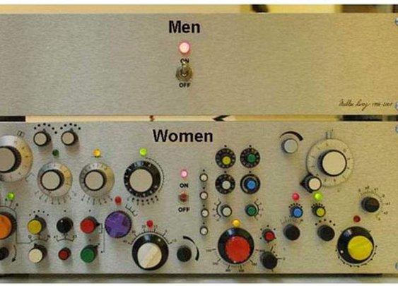 The Human Control Panel