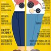 A Tale of Two Meals [infographic]