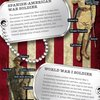 The Evolution of the American Soldier's Uniform (Infographic) | VA Loan Blog | Veteran Mortgage Loan Blog | Military Blog