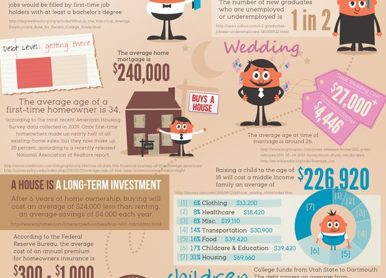 The Life & FInancial Times Of The Average Joe - Visual News - The Payday Loan Company