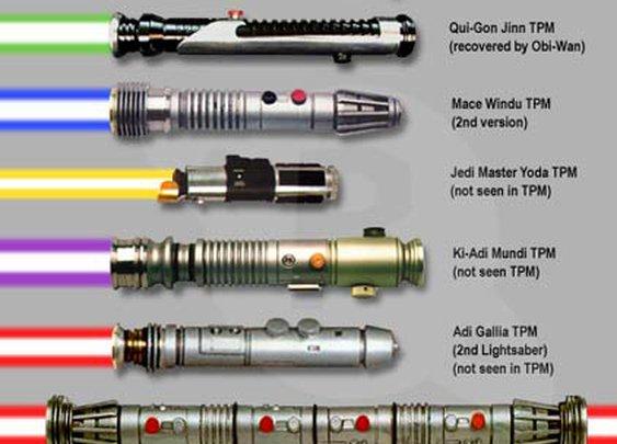 Lightsaber guide 1977-1999