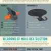 Technological Superiority – Star Wars versus Star Trek [Comparison Chart] - How-To Geek