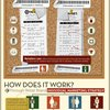 You are Not Special, but Your Purchases are (Infographic)