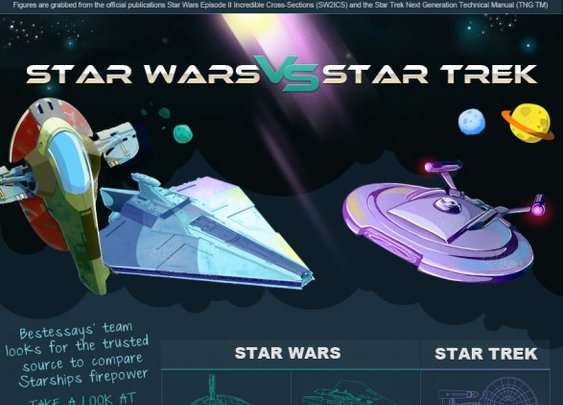 a comparison of star trek and star wars