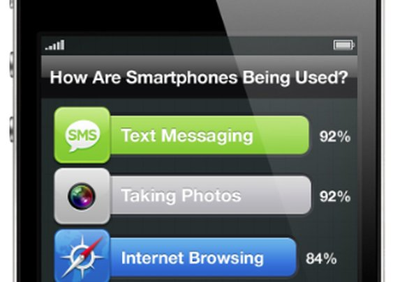 How Are Smartphones Being Used? [Infographic] | SMS Marketing Blog