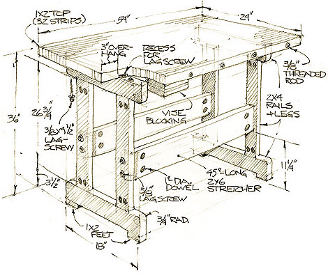Popular Mechanics Workbench Plans Pdf Woodworking