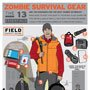 13 Essential Tools for Surviving a Zombie Outbreak