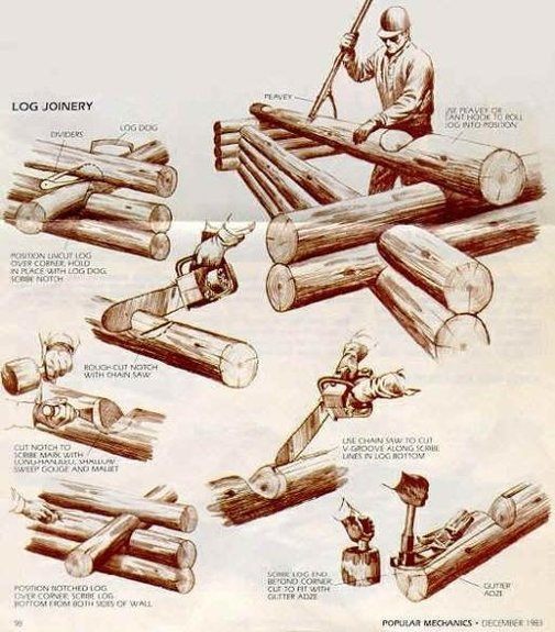 Log Joinery