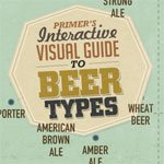 Primer's Interactive Visual Guide to Beer Types | Primer