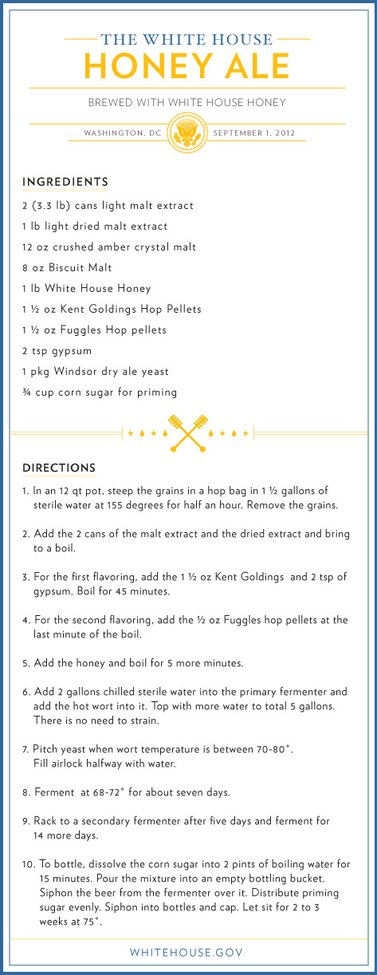 Four More Beers :: White House Beer Recipe