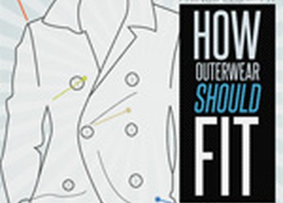 How Outwear & Layers Should Fit – The Principles of Fit   Primer