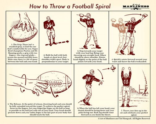 How to Throw a Perfect Football Spiral: An Illustrated Guide   The Art of Manliness