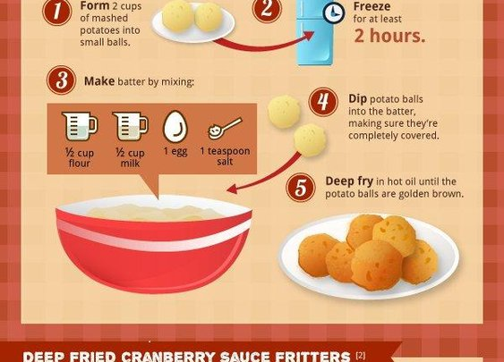 How to deep fry your ENTIRE Thanksgiving dinner