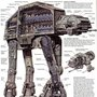 The anatomy of an AT-AT