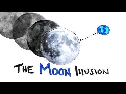 The Moon Illusion