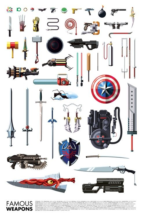 Illustrated Collection of Famous Movie, TV, Comic, and Gaming Weapons