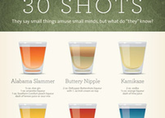 30 Shots Infographic