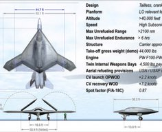 US Navy's New Unmanned Carrier Deployed Aircraft X-47B