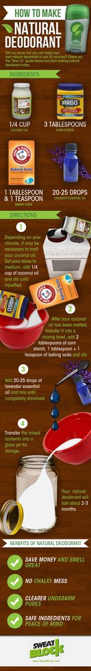 How To Make Natural Deodorant in Just 20 Minutes – Infographic