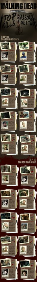 The Walking Dead | Top Zombie Kills Seasons One and Two