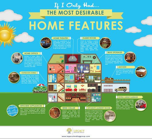 The 10 Most Desirable Home Features