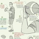 How to Throw a Football with a Perfect Powerful Spiral     A Visual Kf1KK2kf