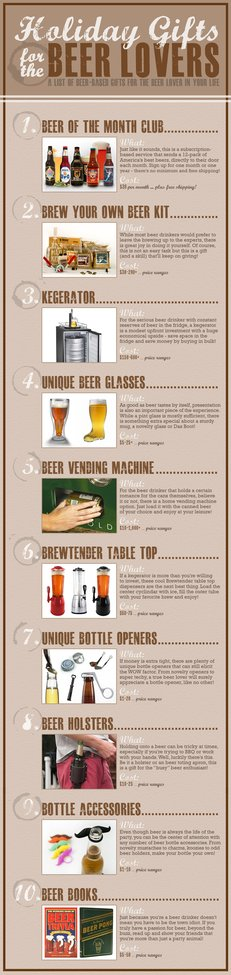 Gifts for Beer Lovers - Beer Gifts for the Beer Lover in Your Life