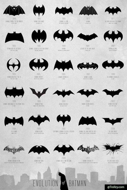 Evolution Of Batman - Trollzy