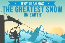Why Utah has The Greatest Snow on Earth®: Ski Utah