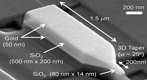 Nanofocusing device shrinks light beams