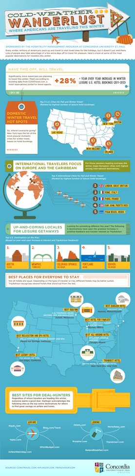 Cold Weather Wanderlust [Infographic] - CSP
