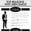 Top Reasons Why Men Shave | The Art of Shaving