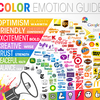 The Psychology Of Color In Logo Design