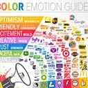 The Psychology Of Color In Logo Design