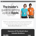 Insider's Guide to Getting a Job at Apple