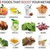 Start-Up Lean Fitness Metabolic Boost | WellEvolvEdU