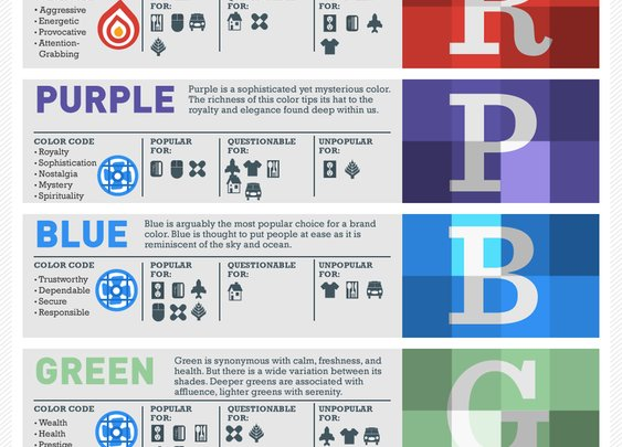 Infographic: What your brand colours say about your business - Cream Blog
