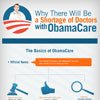 Why There Will Be a Shortage of Doctors with ObamaCare – Health Insurance Infographic | iCanBenefit.com