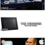 How The Technology Market Works   FailDesk