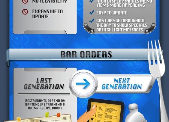 Next Generation Restaurants