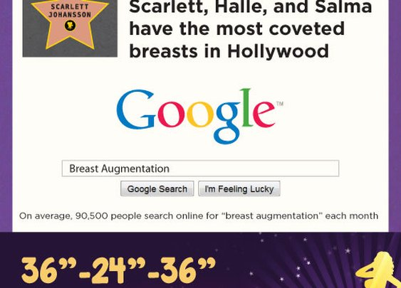 Infographic: Got Boobs? The Growth of the American Breast