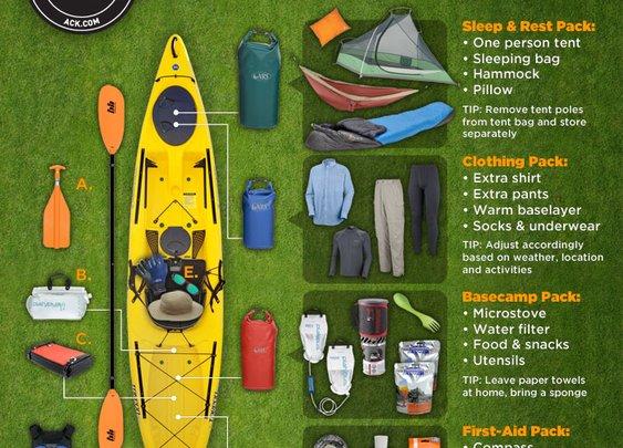 Camping Gear Guide: A Visual Presentation - ACK - Kayaking, Camping, Outdoor Adventure Blog  : ACK – Kayaking, Camping, Outdoor Adventure Blog