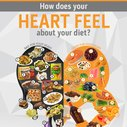 How Does Your Heart Feel About Your Diet? | XANGO